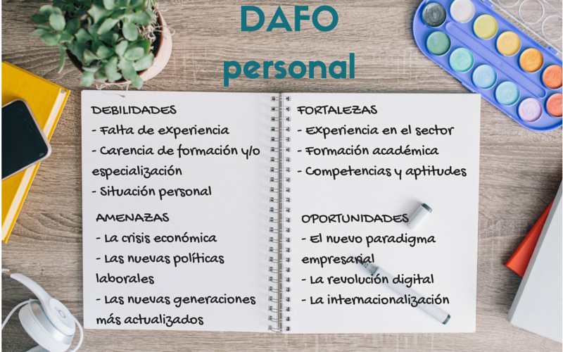 DAFO Personal: ¿Qué es y por qué debes hacerlo?